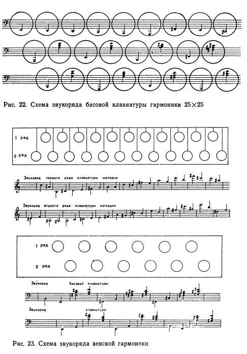 basi25-25-i-venskaya