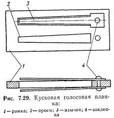 kuskovaya-planka